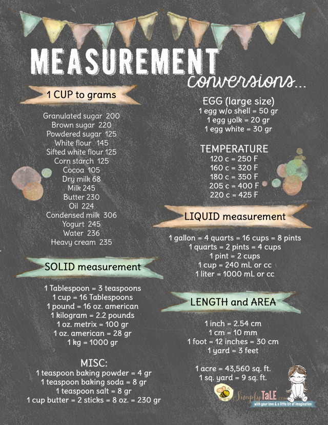 Must Have Useful Measurement Conversions For Your Kitchen Simply