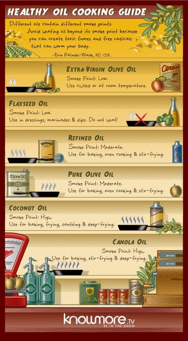 Vinaigrette, kitchen, diy, kitchen diy, ingredients, measurement, conversion, cast iron, skillet, oil