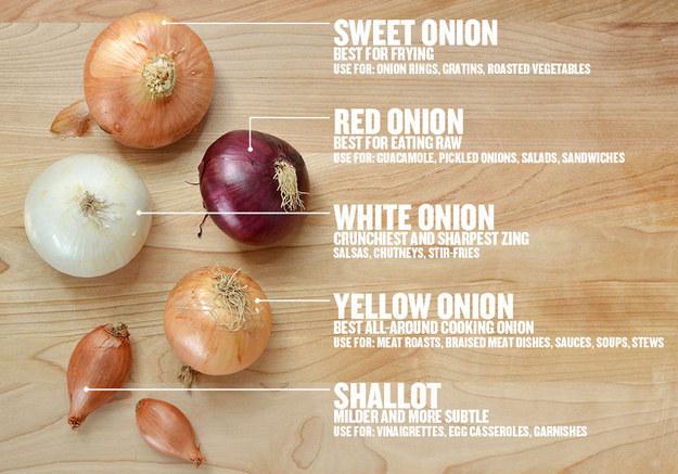 Vinaigrette, kitchen, diy, kitchen diy, ingredients, measurement, conversion, cast iron, skillet, onion