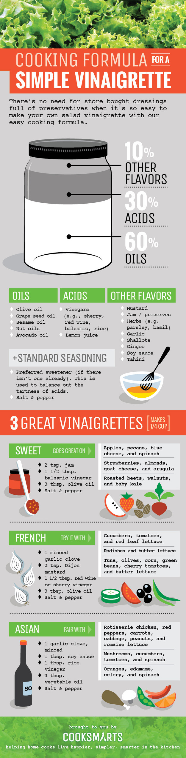 Vinaigrette, kitchen, diy, kitchen diy, ingredients