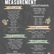 kitchen conversion, measurement, conversion,kitchen chart, conversion chart