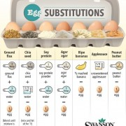 Vinaigrette, kitchen, diy, kitchen diy, ingredients, measurement, conversion, cast iron, skillet, vegan baking, egg subs, egg substitutions
